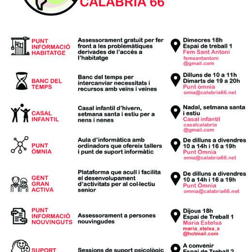 Mapa serveis c66